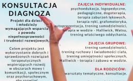 Pierwszy projekt w 2020 roku – Punkt terapeutyczny – edycja 7.